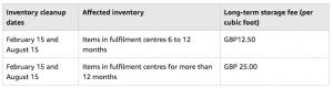 Amazon UK FBA Long-Term Storage Fees