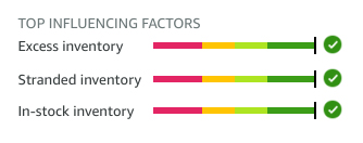 Factors Affecting Inventory Performance Index