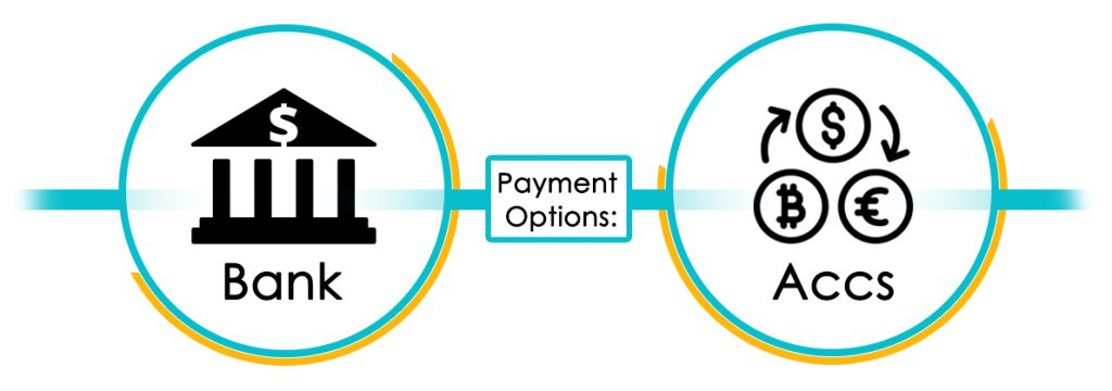 Payment Options for different marketplaces for Global selling