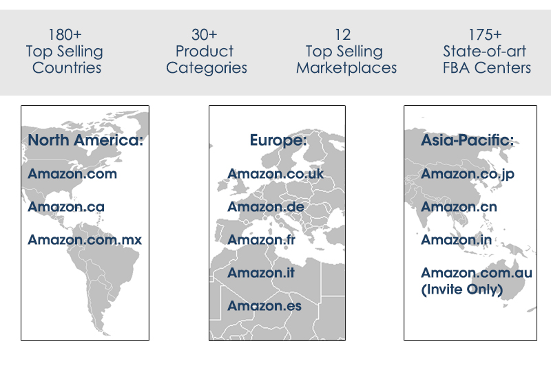 Amazon Global Selling participating countries
