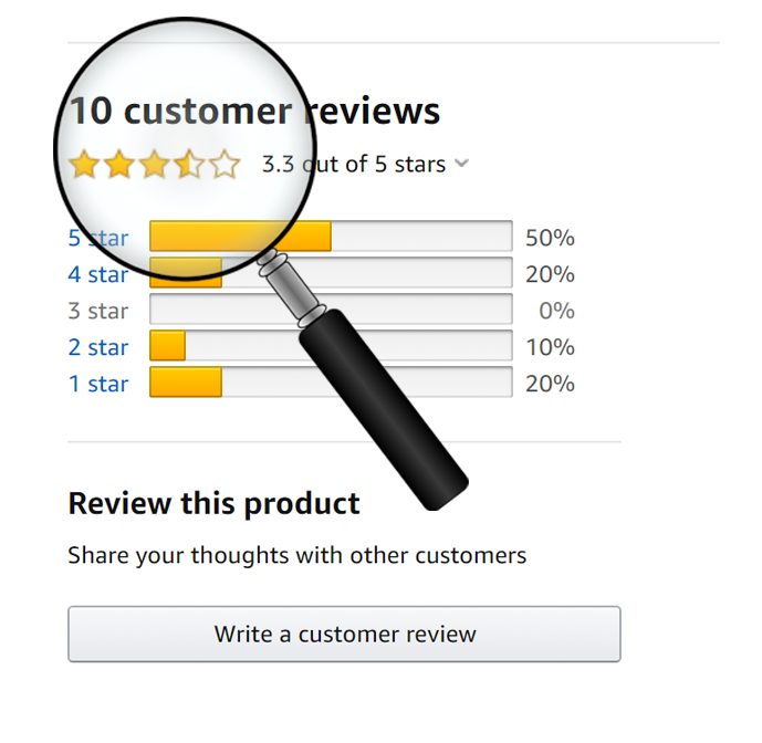 Customer reviews and star ratings