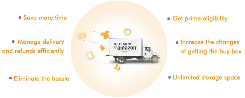 Use Amazon FBA
