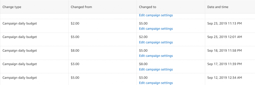 Campaign History Feature for Amazon Advertising