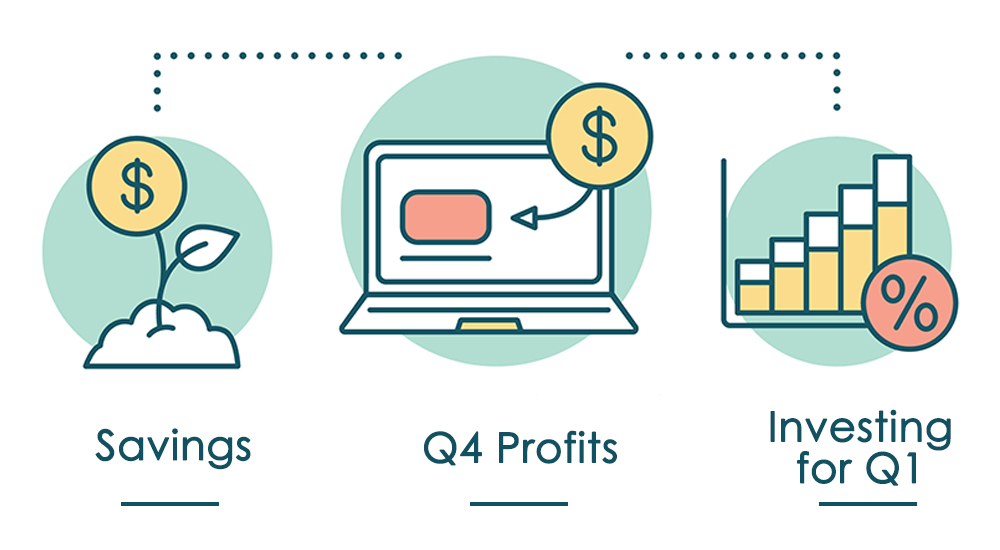 LEVERAGE YOUR Q4 PROFITS FOR A SUCCESSFUL Q1