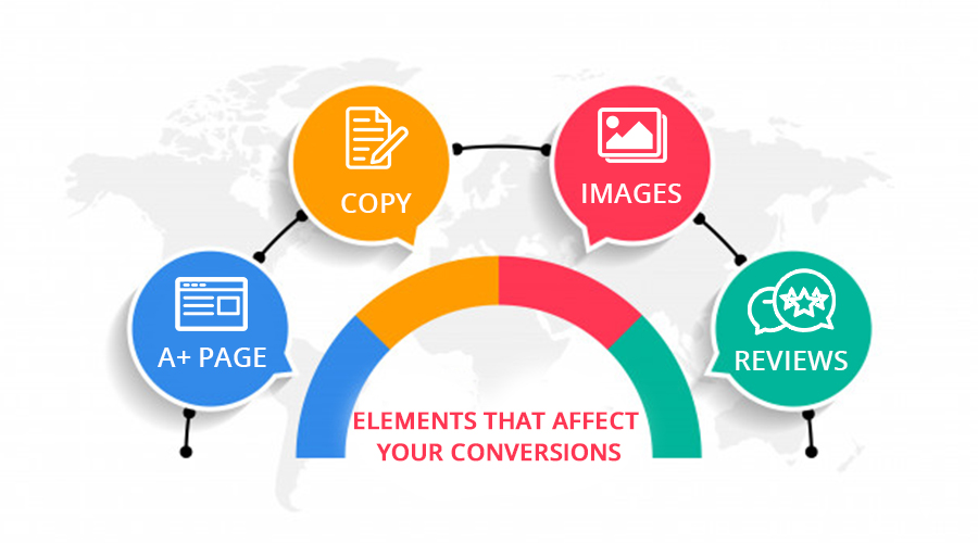 I have said this before, I will say it again, images are one of the most important factors in increasing your conversion rates.