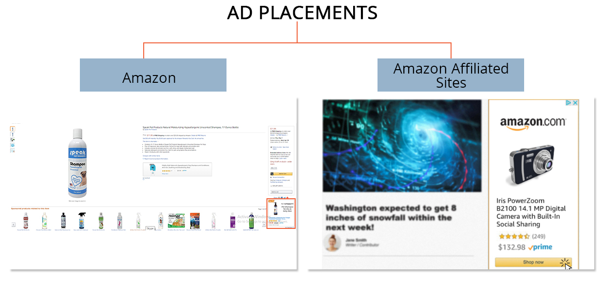 On Amazon, Sponsored Display Ads will be displayed in the same traditional ad placements as Product Display Ads. They will show up below the bullet points or the buy box. When the shopper clicks on your ad, they will be redirected to the product detail page.