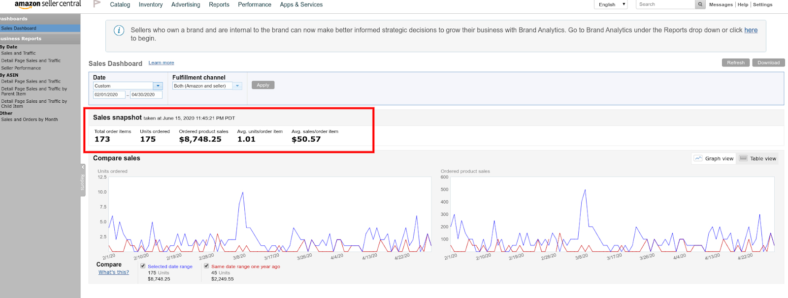 amazon seller case studies for increasing amazon sales, SEO and PPC sales